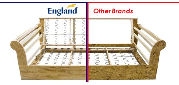 Elegant England Furniture Suppliers